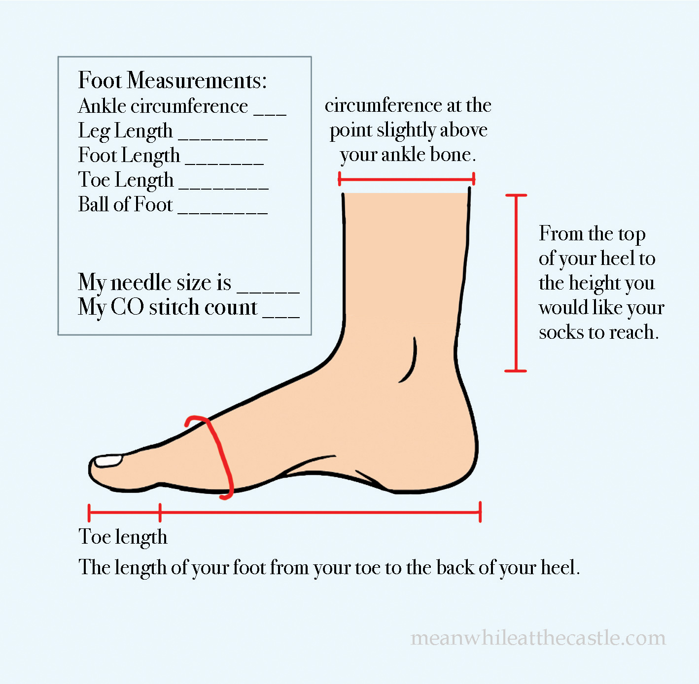 e6f7eace78e2 This is the formula we talk about in our first class to help you determine  your cast on number for your socks. You can use this formula for any gauge  to ...